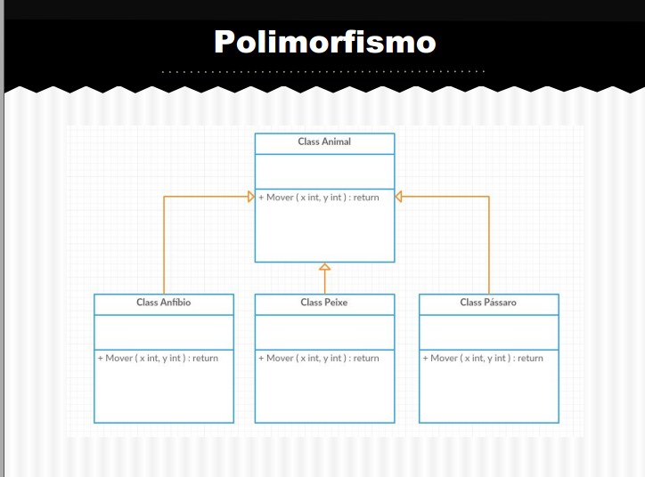 Polimorfismo.png