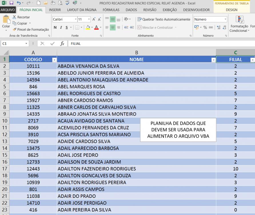 Dados Empregados.PNG