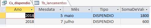 Cs_dispendios.jpg