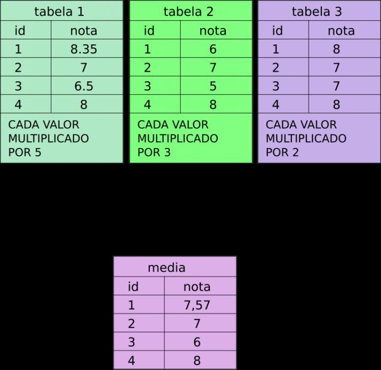 tabelas.png